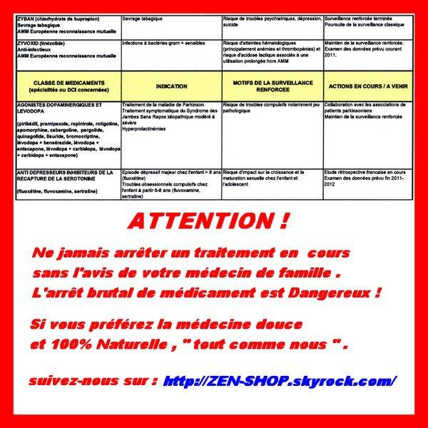 """LISTE DE MEDICAMENTS """" SOUS SURVEILLANCE """" .. PRENEZ SI VOUS VOULEZ !"""
