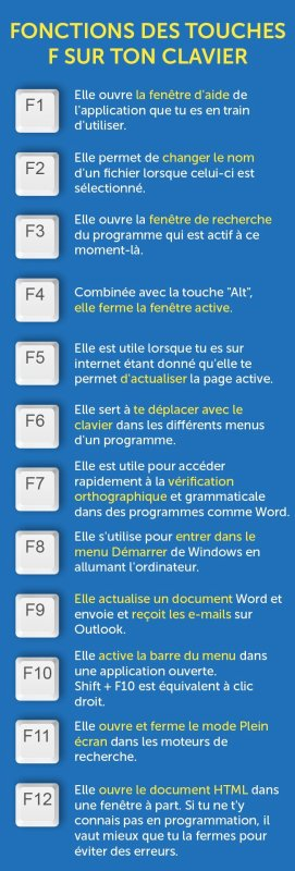 """A quoi servent les fonctions """"F"""" de ton clavier ?"""