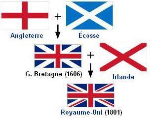 Connaissez-vous les origines de l'Union Jack ?