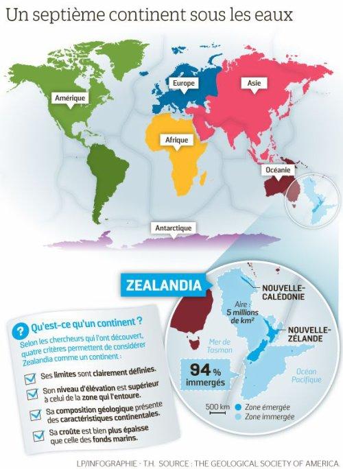 Zealandia - Découverte d'un 7e continent