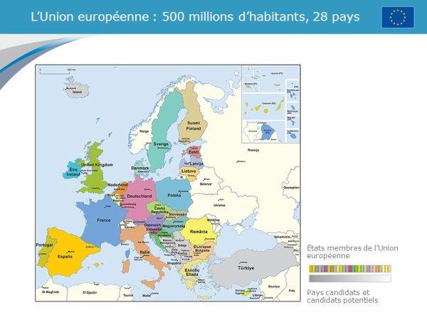 Les 28 pays de l'Union Européenne