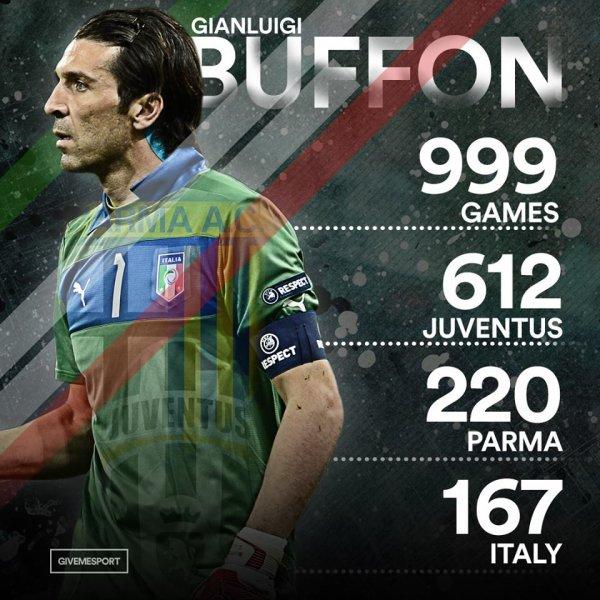 1000e match pro pour Buffon