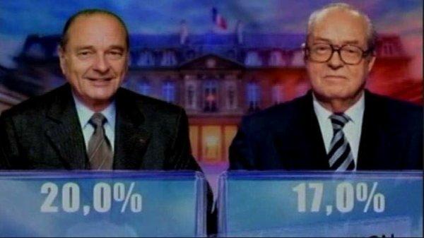 Présidentielles 2002, Le Pen au 2e tour
