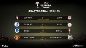 Demi-Finales des Coupes européennes
