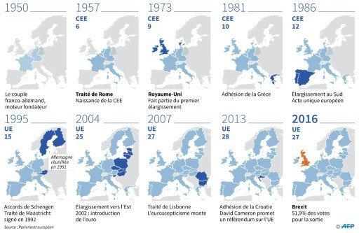 L'Union Européenne des 25 ...