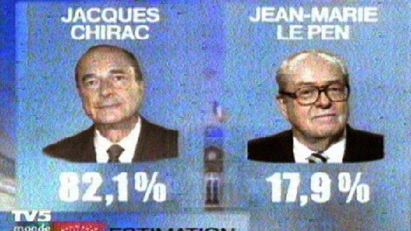 Victoire écrasante de Chirac sur Le Pen