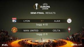 Finales des Coupes européennes