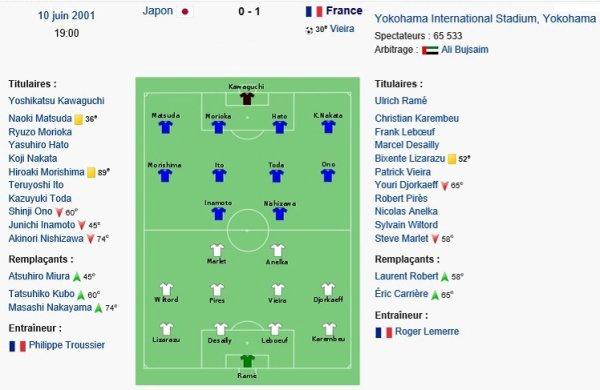 Confédérations 2001 : victoire de la France