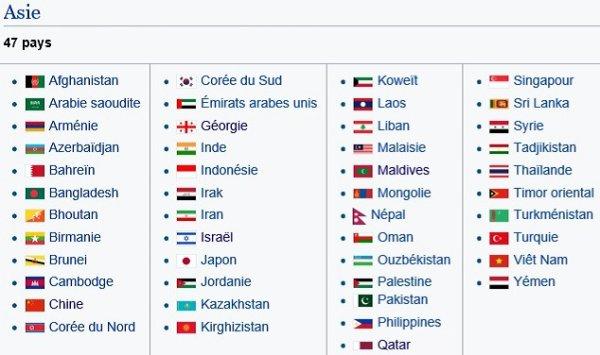 Liste des pays du Monde par continent