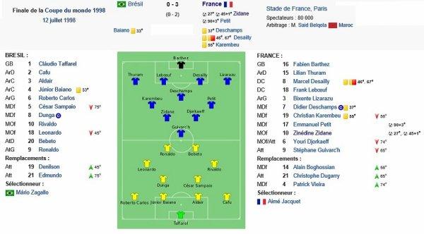 Mondial 1998 : victoire de la France