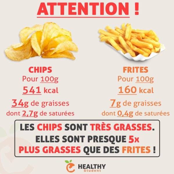 Attention à ce que vous mangez ...