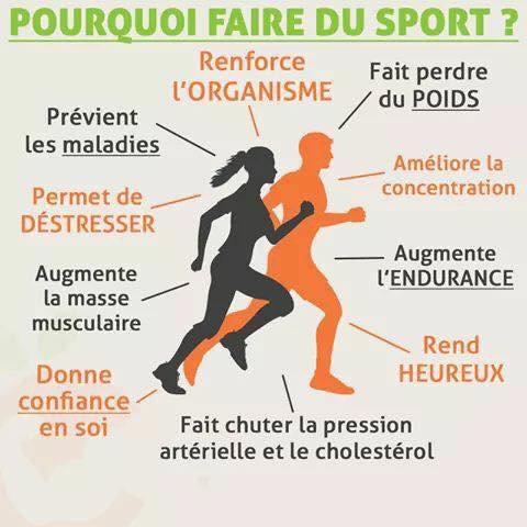 Pourquoi faire du sport ?