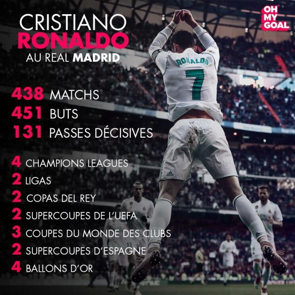 CR7 quitte le Real ...