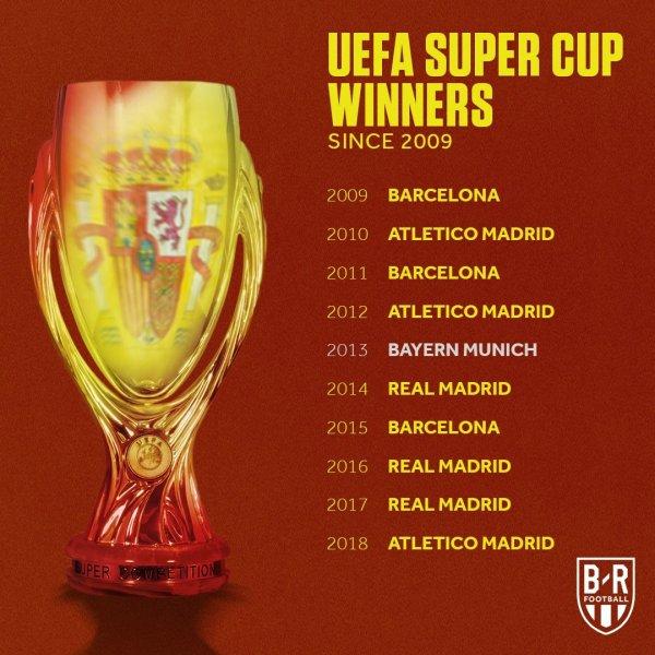 Une Supercoupe de l'UEFA plus que jamais espagnole ...