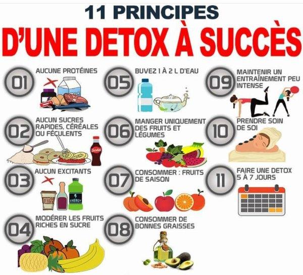 Les 11 principes d'une détox à succès
