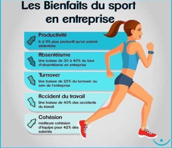 Les Bienfaits du Sport en entreprise ...
