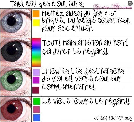 Astuce Make-Up: Quelle couleur pour tes yeux ?