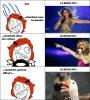 Comment je chante