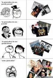 Generation musique