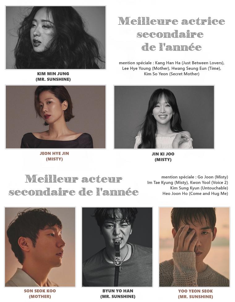 Bilan Dramatage 2018 | Partie 3