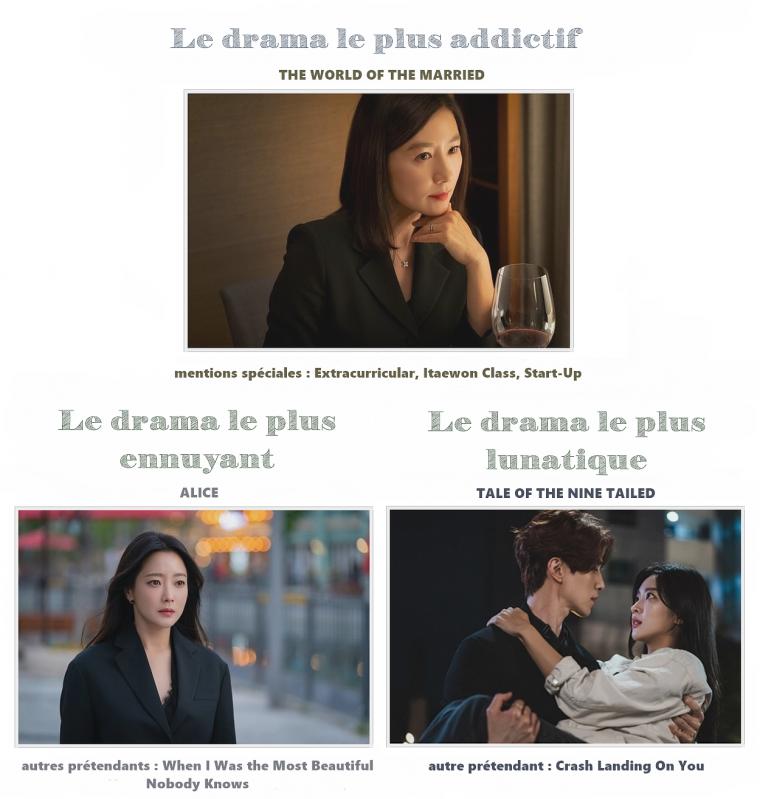 Bilan Dramatage 2020 | Partie 2