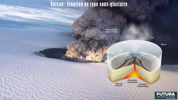 Fonctionnement d'un volcan (partie 6)