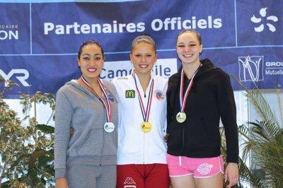Championnats De France