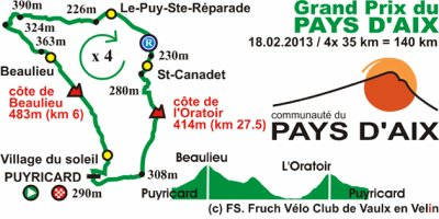 Gp Du Pays d'Aix (Elite Nationale), 18/02