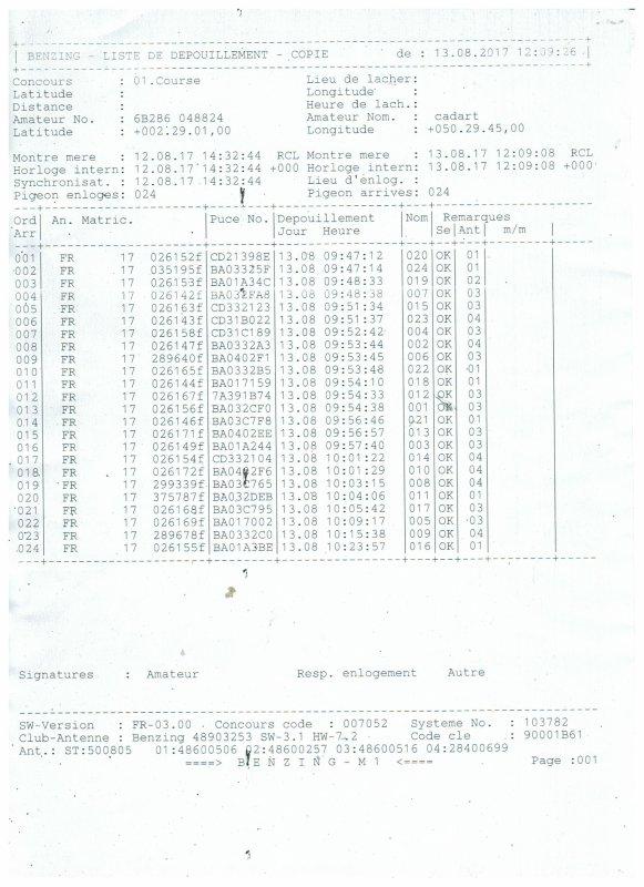 pontoise du 13/08/17