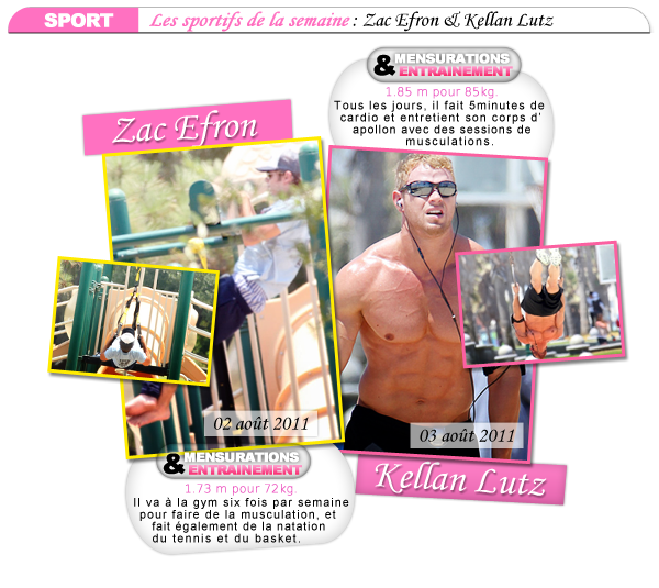SPORT || Zac Efron & Kellan Lutz ; Comment entretiennent-ils leur corps d'apollon ?
