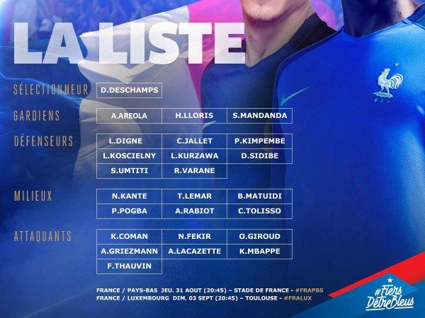 Equipe de France la liste