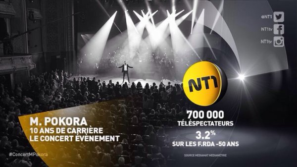 Nous étions 700 000 devant le #ConcertMPokora. NT1 2ème chaine TNT auprès des F.Rda -50 (3.2%) #10ansdecarriere