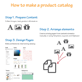 How to Create an Online Product Catalog
