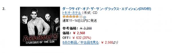 5662 ➜  Amazon - Charts