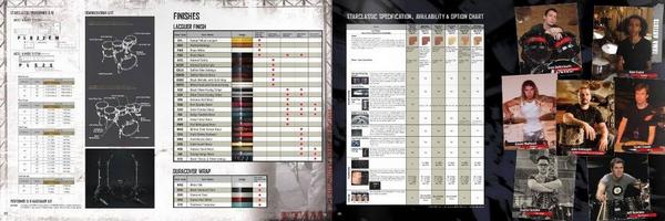5834 ➜ Gustav dans le magazine Drums & Hardware.