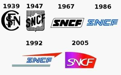 Le Logo SNCF de 1937 à aujourd'hui