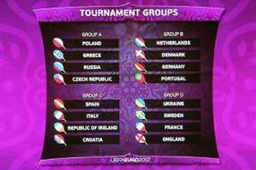 Euro 2012 : Le tirage au sort + le calendrier complet