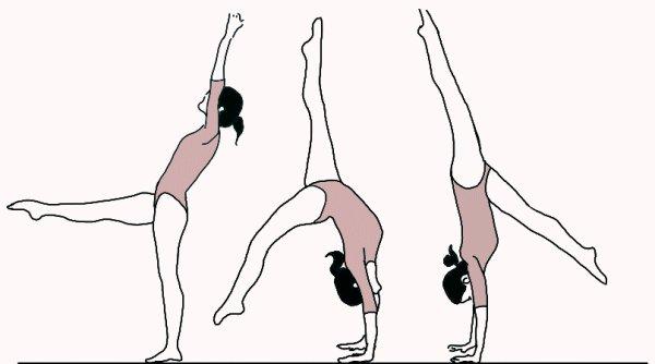 Comment faire la souplesse avant et la souplesse arrière ?