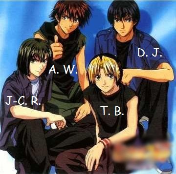Les personnages secondaires