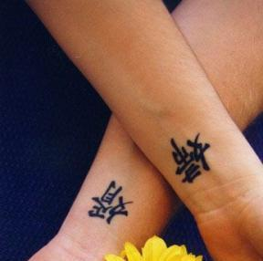 Tatoo Interieur Du Poignet Ma Passion Les Tatouages Et Les Piercings
