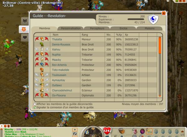 Présentation Feca / Guilde niveau 200