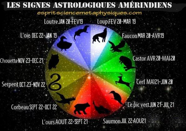 La signification et les signes astrologiques amérindiens