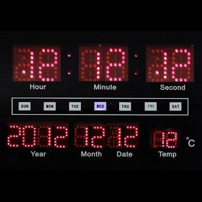 12.12.2012 - 12h12-12' et 12°C extérieur