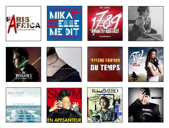 Pré-nomination : Chanson francophone du mois de février.