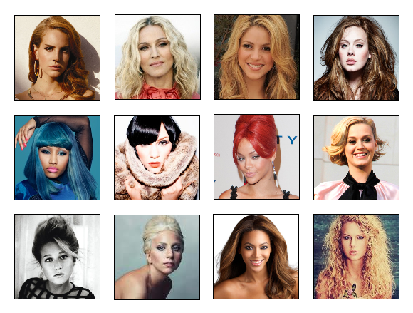 Pré-nomination : Artiste féminine international du mois de février.