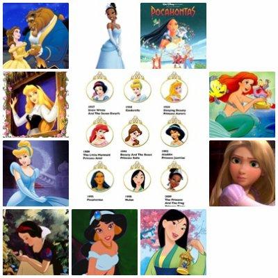 Classement des mes princesse préférés!