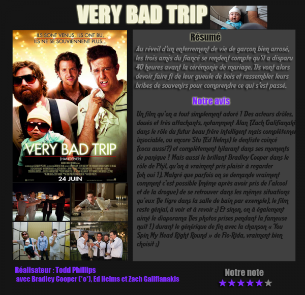 Articles-films Very Bad Trip (comédie)