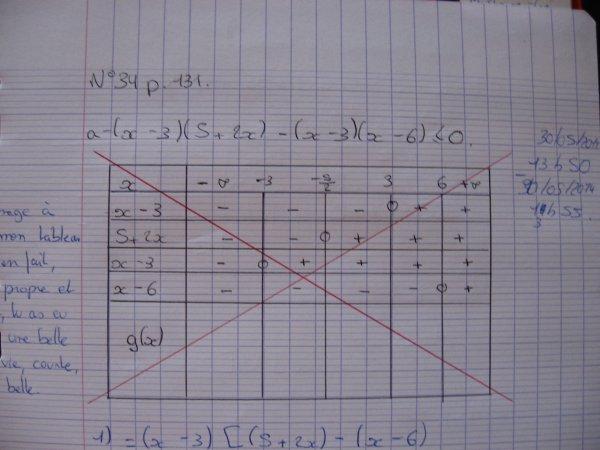 Hommage à mon tableau (délire en maths avec Eno ;))