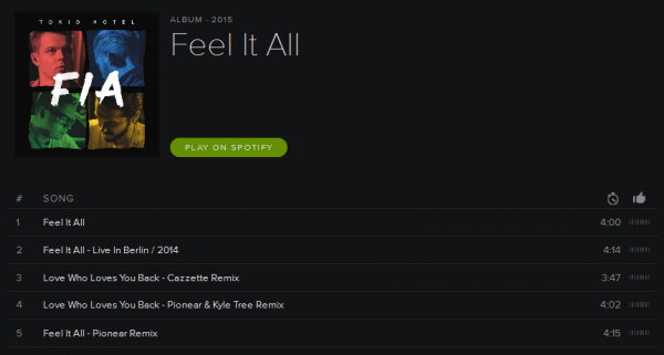 Feel It All EP sur Spotify