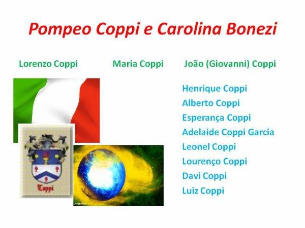 I miei antenati sono italiani...